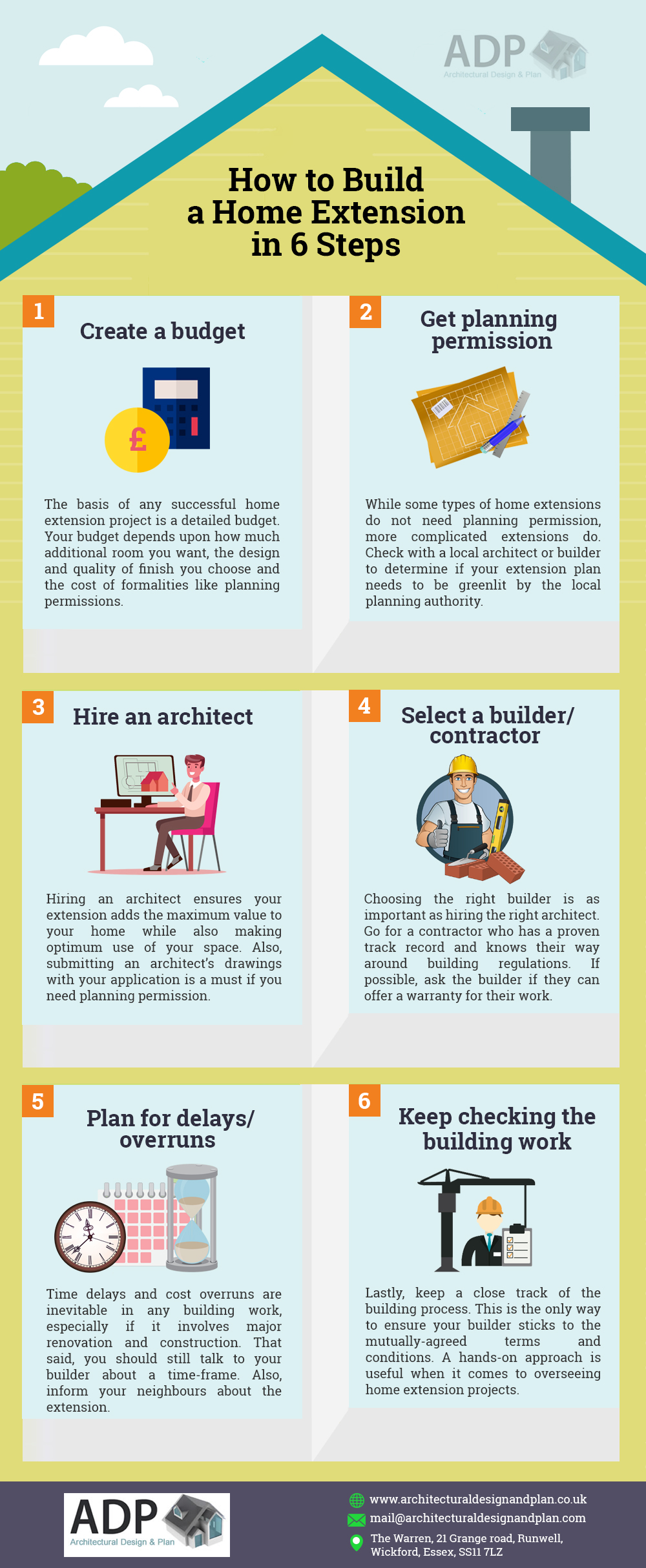 Build a Home Extension infographic