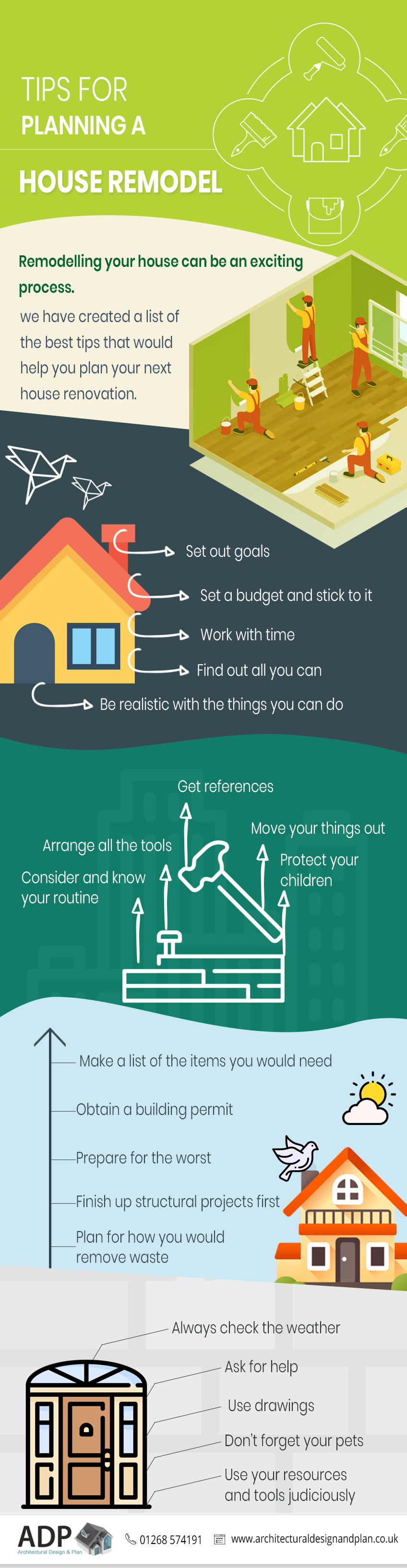 house remodel infographic